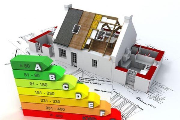 duurzaam omgaan stroom huis